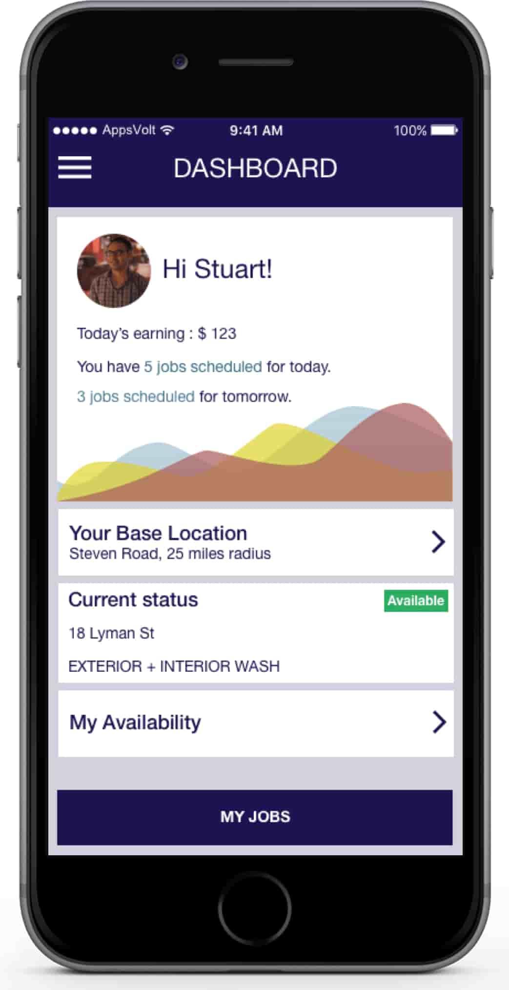 Car Washing Booking iOS Application-Dashboard