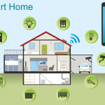 IoT-Solutions