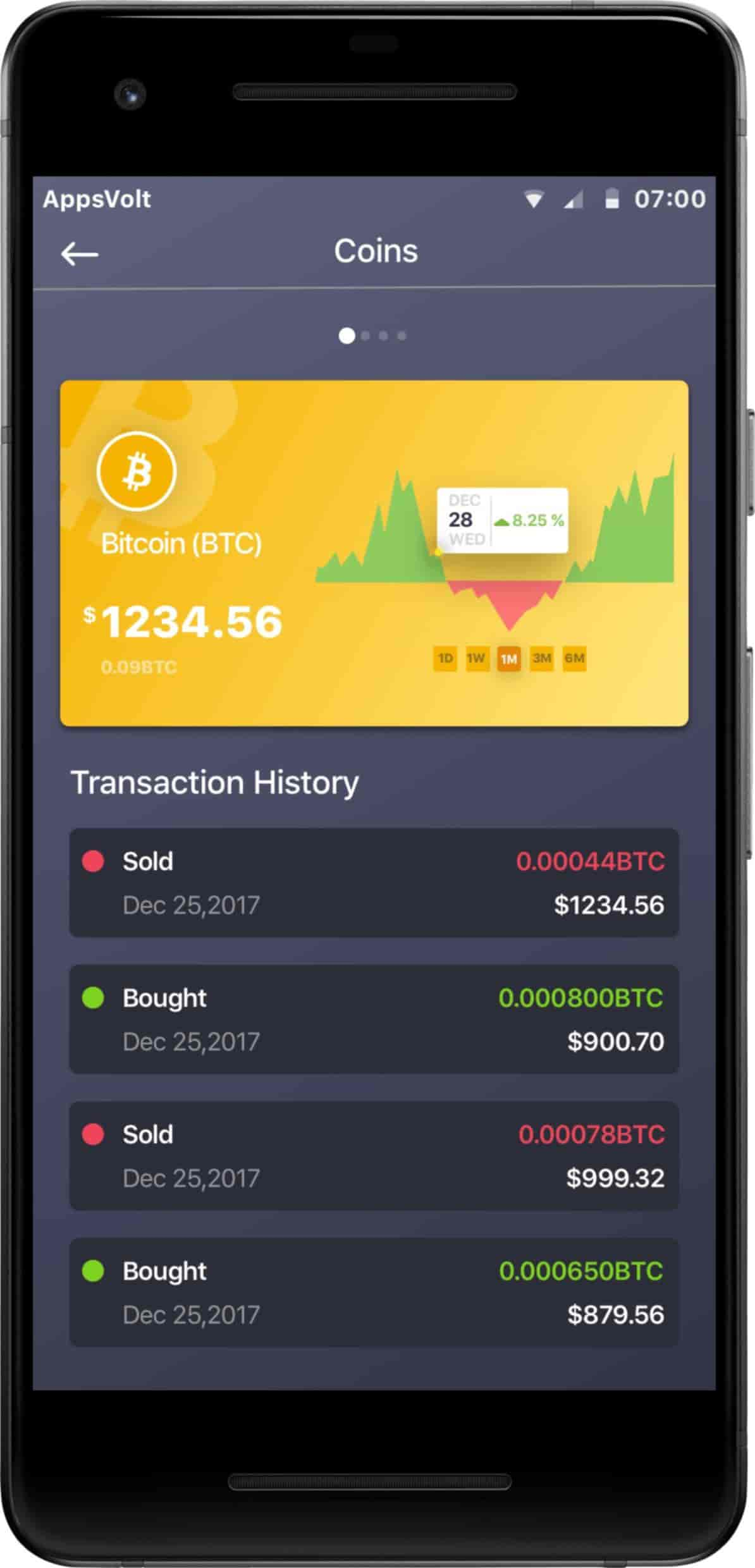 Cryptocurrency Trading iOS and Android Application-Android-phone-transaction-history