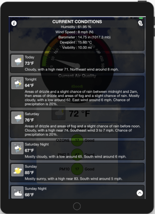 Air Quality Index and Weather Forecast iOS Application_iPad_3_Appsvolt
